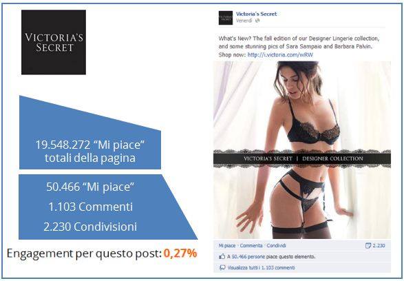 Coinvolgimento Facebook post Victoria's Secret